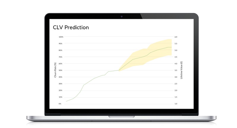 CLV Prediction