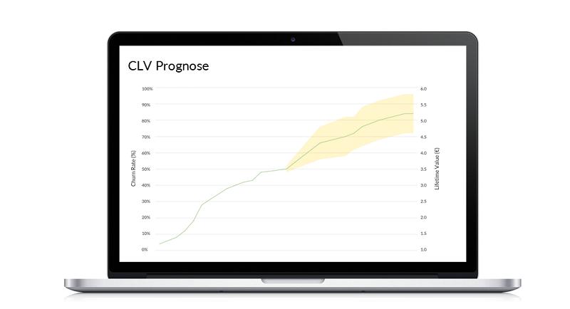 CLV Prognose